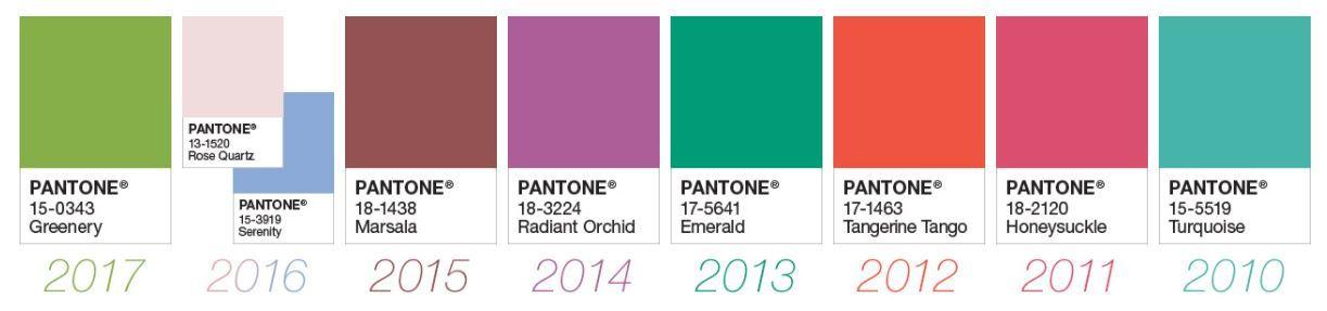 Colores del año Pantone