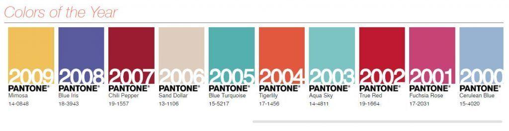 Colores del año Pantone de 2000 a 2009