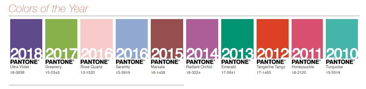 Colores del año Pantone desde 2010