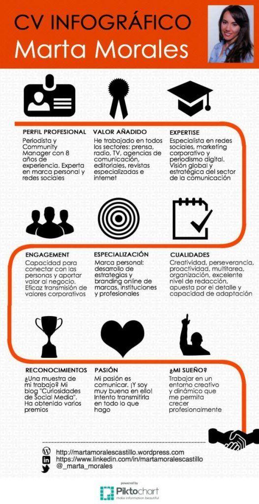 curriculum-original-infografia-marta-morales-castillo-periodista-community-manager