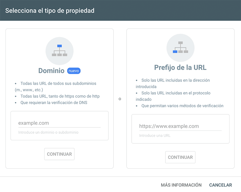 Tipo de propiedad Search Console