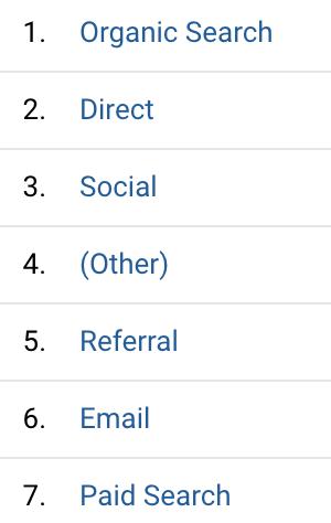 Canales de tráfico Analytics