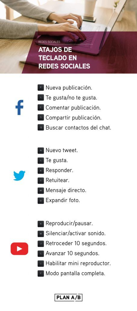 Infografía atajos de teclado en redes sociales