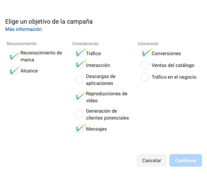 Objetivos que permiten anuncios con botón a WhatsApp