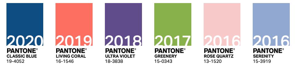 Colores Pantone años 2016-2020